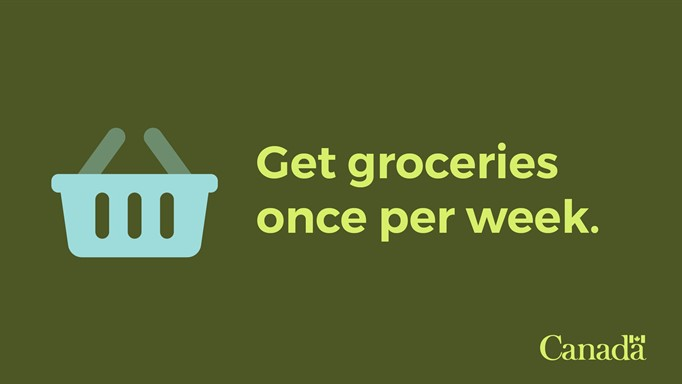 icon of a grocery basket and text saying to get groceries once per week.